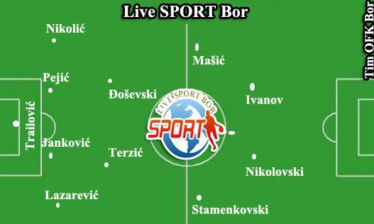 Sastav ekipe OFK Bor koja će izaći na megdan timu iz Bošnjana